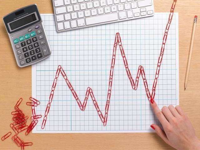 Way to calculate best equity mutual funds