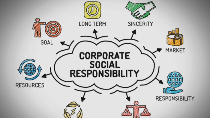 Corporate Social Responsibility – Creating Shared Value for the Business and Society