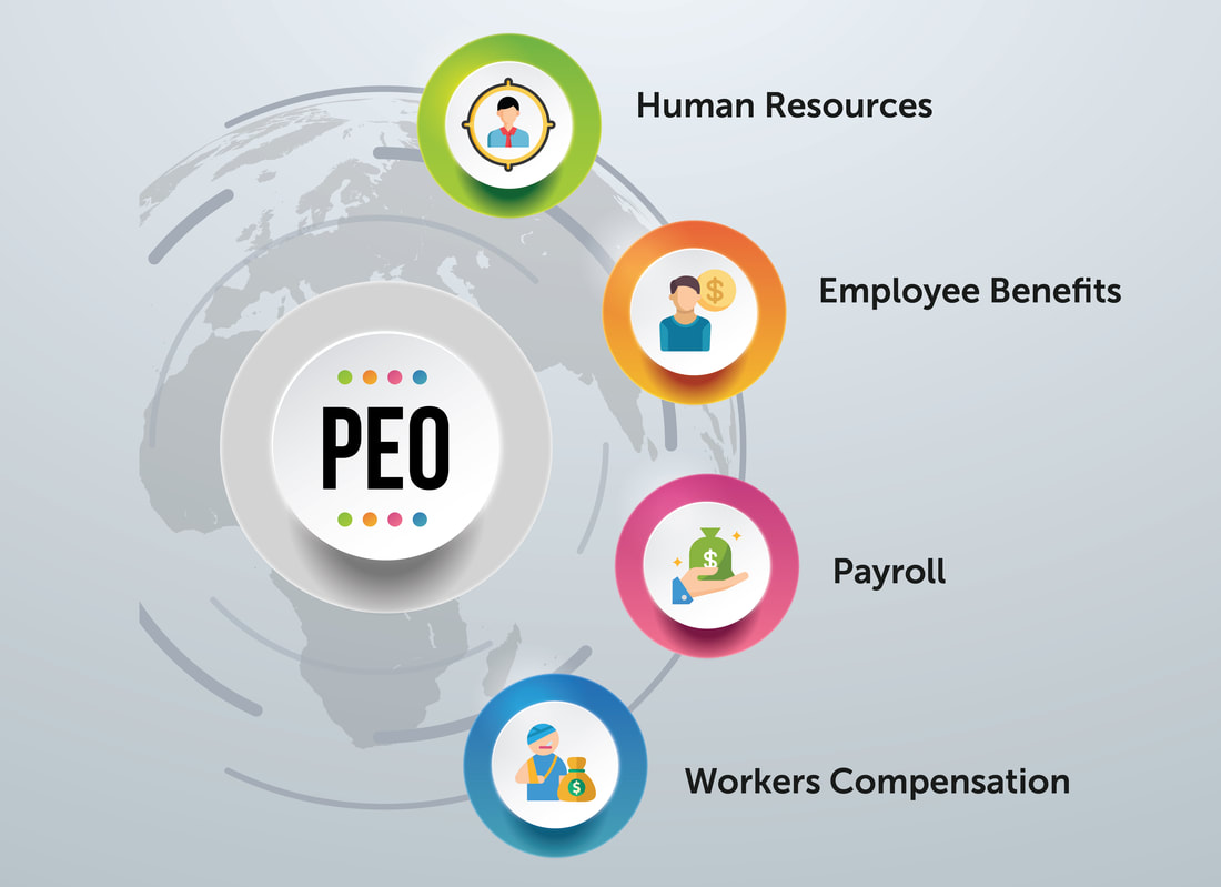 ]Pros and Cons of PEO