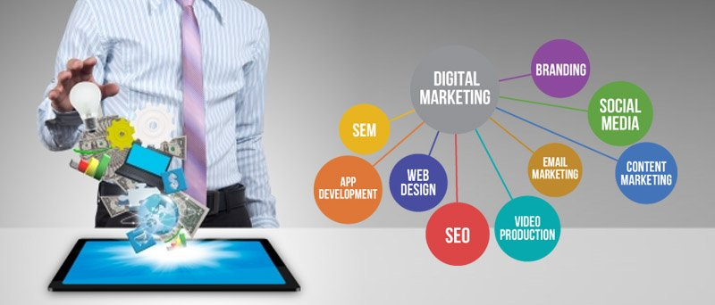 Why businesses hire marketing services in Sydney?