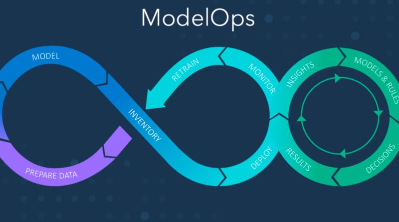 Model Ops