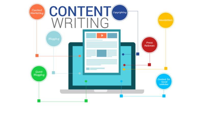 contentwriting